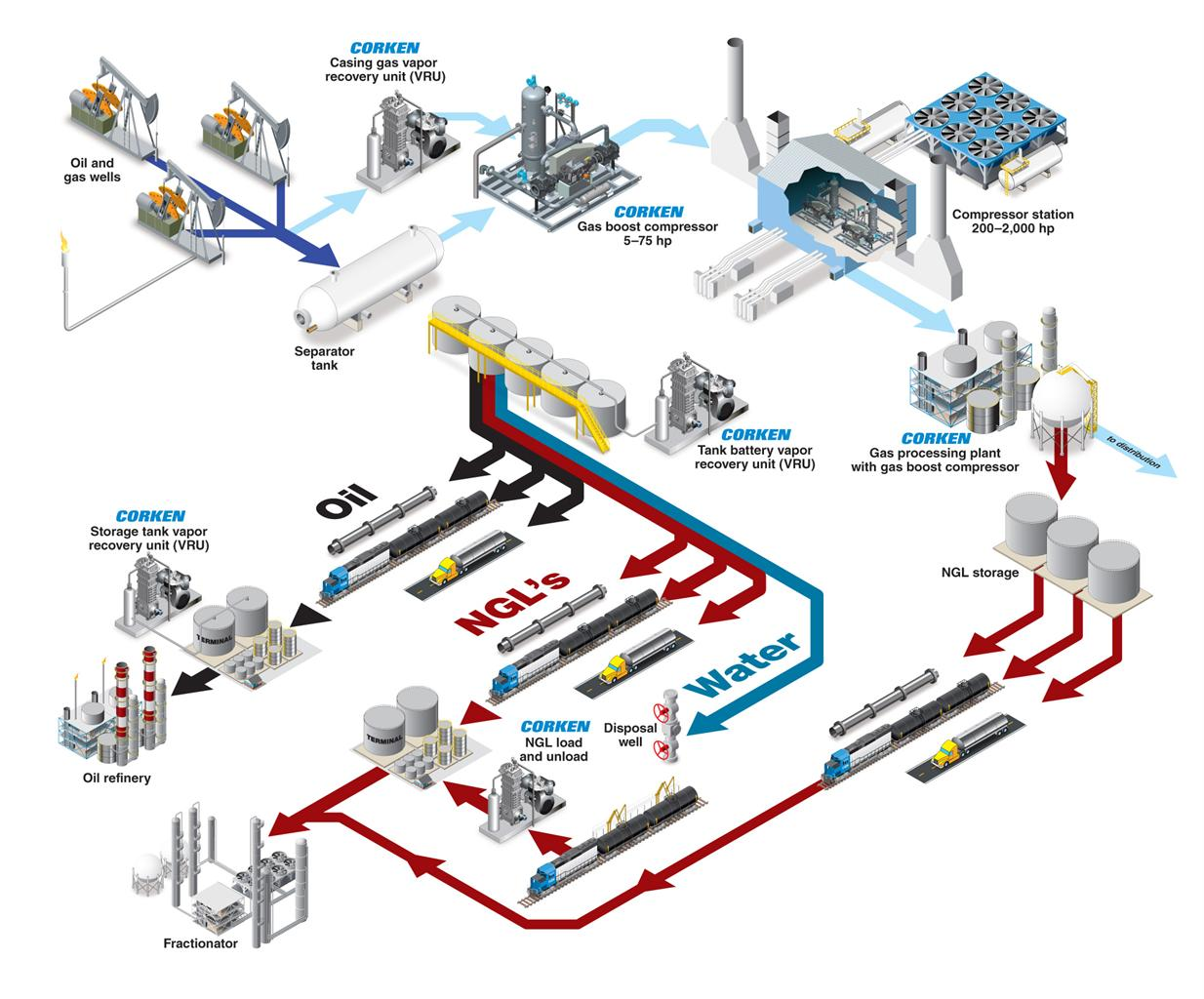 upstream_oil_gas_process_map.jpg